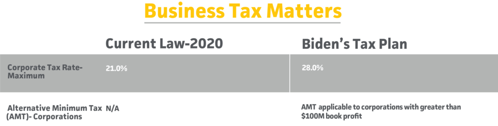 chart-comparing-presidential-nominees-tax-issues-for-businesses
