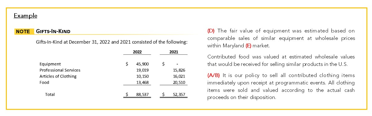 comparison of FASB gift-in-kind requirements